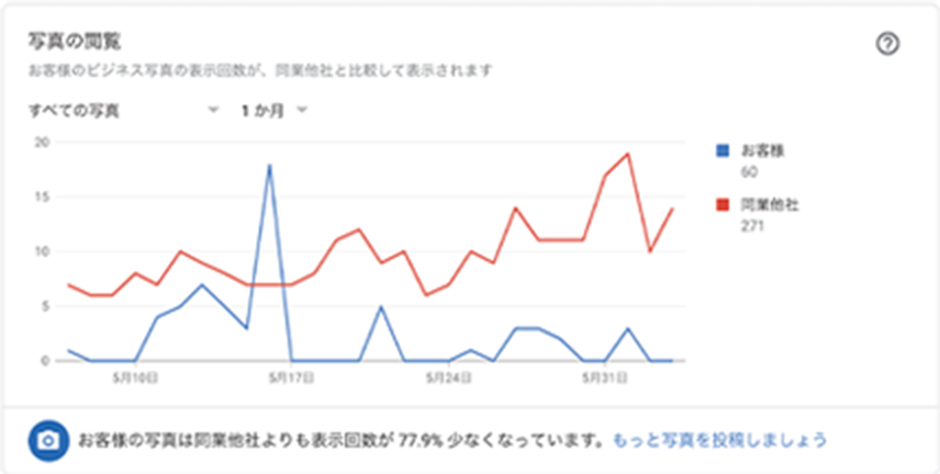 Google Insights3