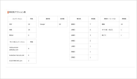 ペコリージョン画面イメージ2